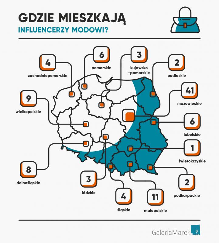 Modna Polska... wInternecie. Influencerzy, którzy rządzą wsocial mediach